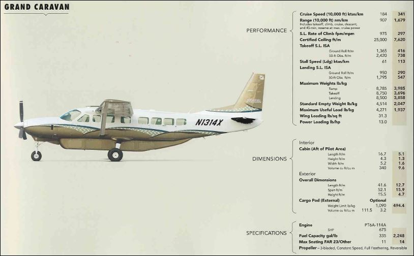 cessna 150 engine diagram cessna 182 engine diagram wiring diagram odicis. Black Bedroom Furniture Sets. Home Design Ideas
